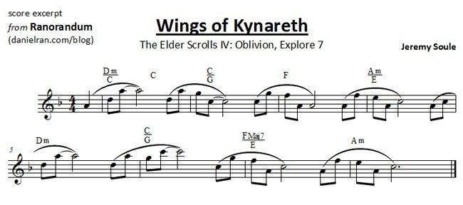 The Elder Scrolls Retrospective Danielran
